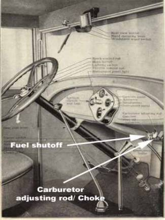 subaru engine wiring harness diagram engine combustion chamber diagram the basics ndash model a restorers club