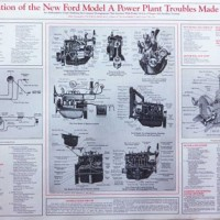 "Poster: ""Location of the New Ford"""