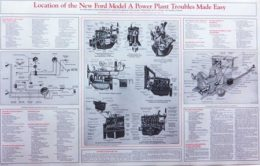 """Poster: """"Location of the New Ford"""""""