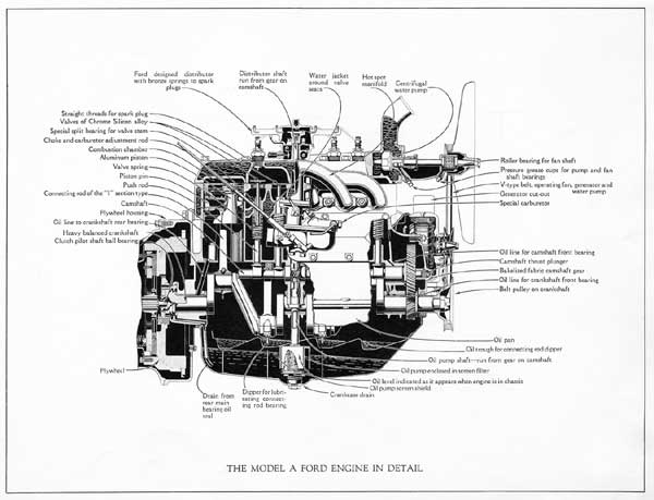 features of the new ford model a restorers club rh model a ford org ford model t engine diagram 1930 model a ford engine diagram