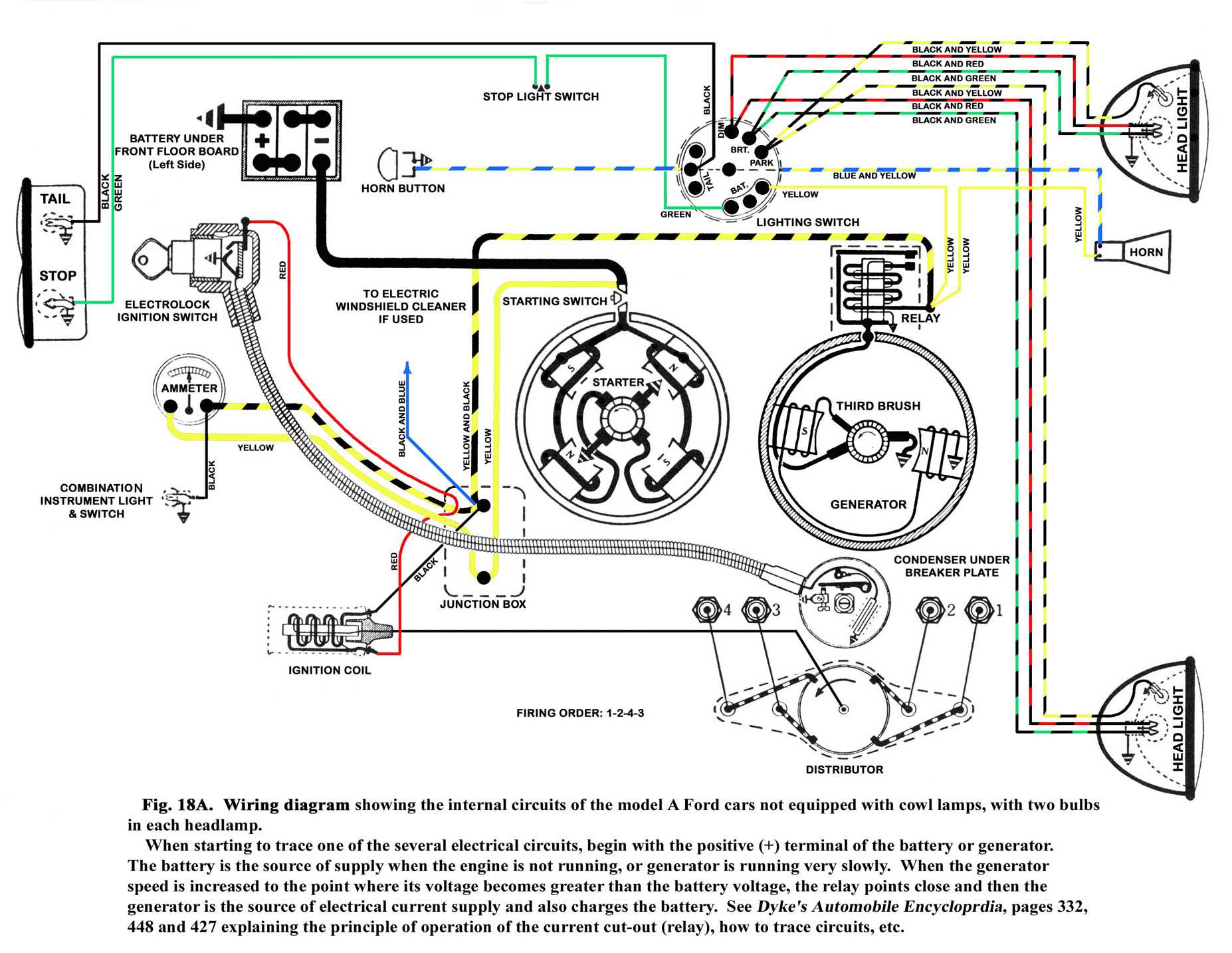 Ford Wiring Schematics Another Blog About Diagram 87 5 0 Plug Wire Distributor Model A Restorers Club Coil Tester