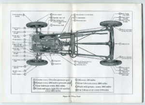 Ford instruction Book005fb
